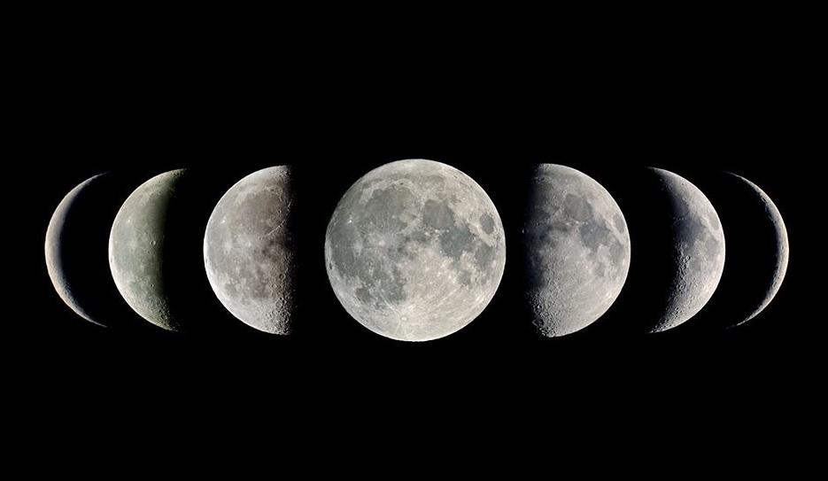 ciclo lunazione